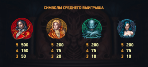 символы среднего выигрыша в автомате кровопийцы 2