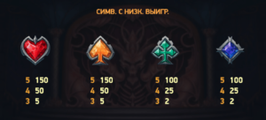 символы с низким выигрышем в слоте blood suckers 2