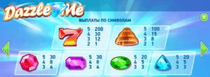 выплаты по символам в игровом слоте dazzle me